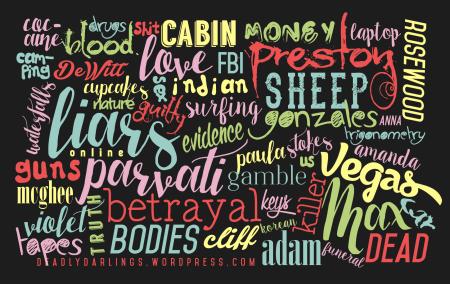 Liars, Inc. by Paula Stokes 4 - Wallpaper 1900x1200